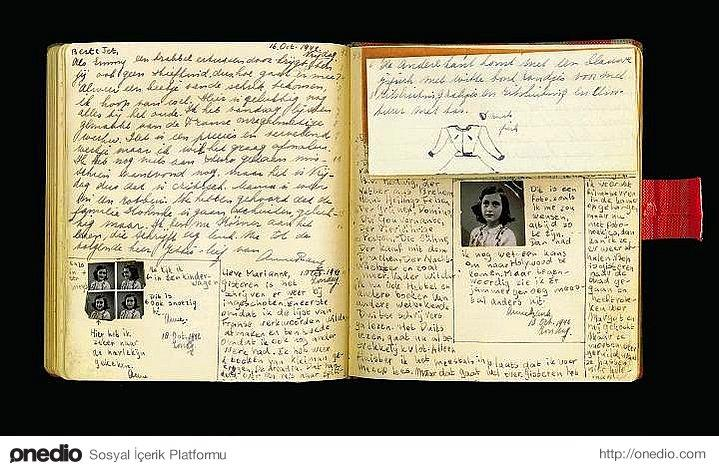 anne frank essay prompts Anne frank: the diary of a young girl: may 2, 1944 - august 1, 1944 - quiz essay questions or writing prompts number of writing prompts check all.